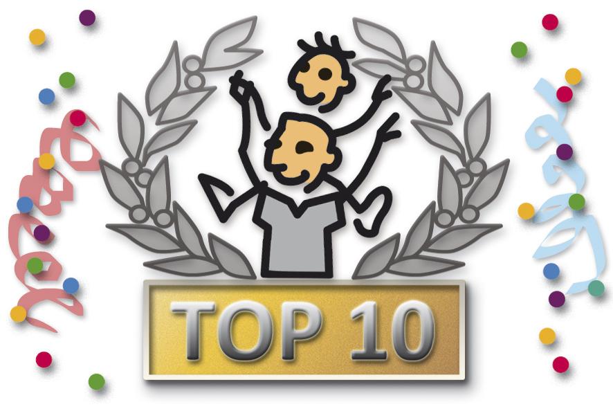 Top 10 Geschenke Die Kinder Lieben Und Ihre Eltern Hassen